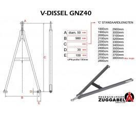 AANVRAAG V-DISSEL GNZ40